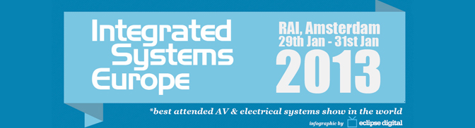 ISE Amsterdam 2013 Infographic