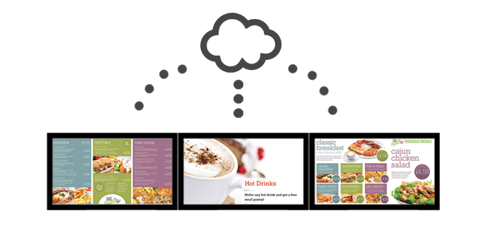 3 X 46 Digital Menu Boards Including Brackets Eclipse