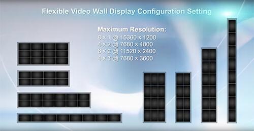 Eclipse Digital Media - Digital Signage and AV Shop - iBASE Digital Signage Media Player - SI-60E 12 Output Video Wall - 8K / 12K Resolution Configurations